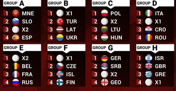 სერბეთი, გერმანია და … საქართველოს ნაკრების მეტოქეები მსოფლიო ჩემპიონატის საკვალიფიკაციოში