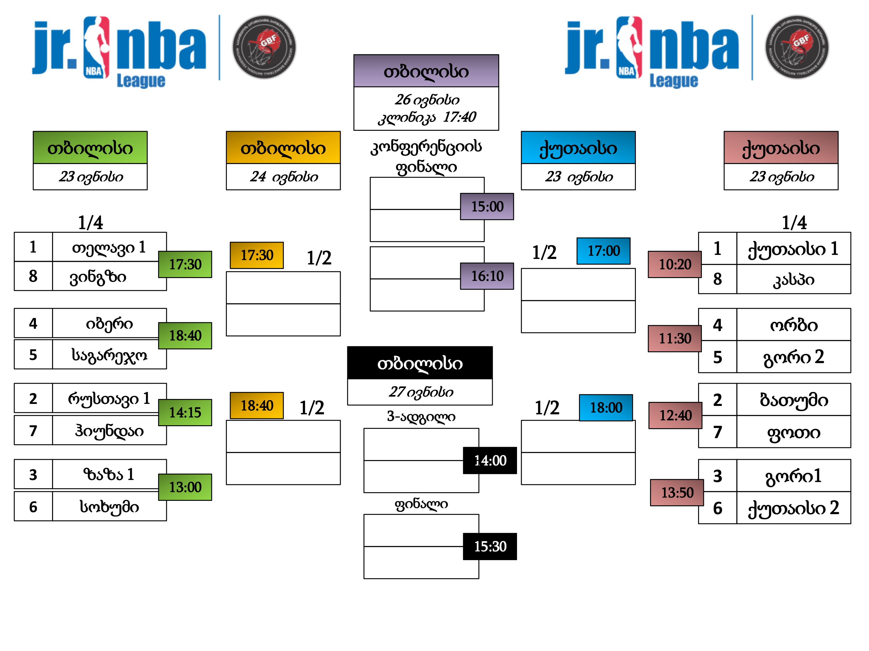 Junior NBA-GBF ლიგაში გუნდები პლეი ოფში დაწყვილდნენ