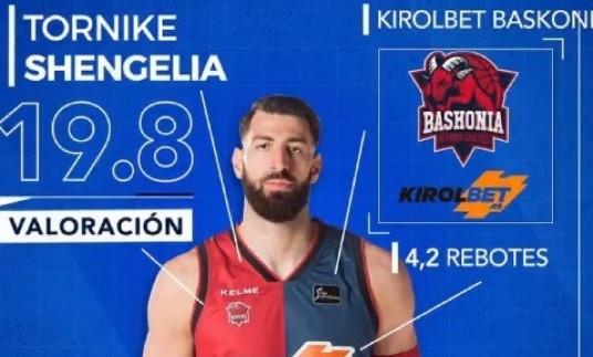 შენგელია ესპანეთის ჩემპიონატში ოქტომბრის თვის საუკეთესო მოთამაშედ დასახელდა
