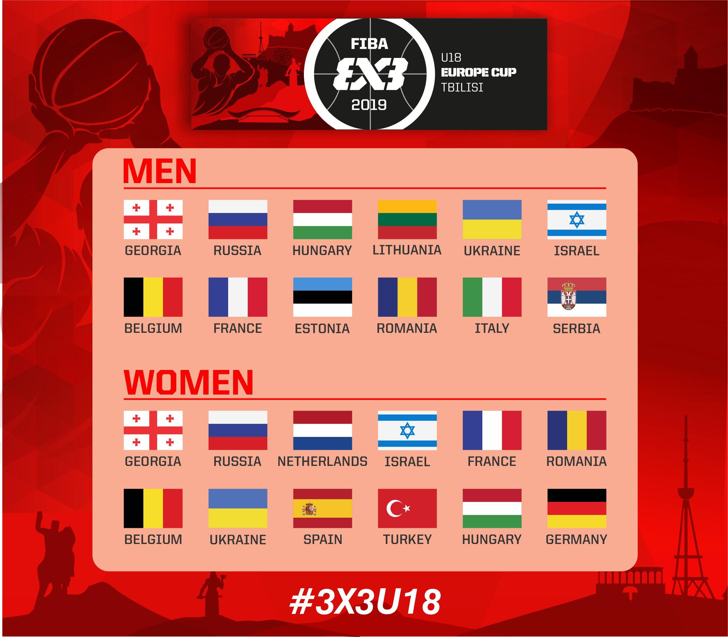 3X3 ევროპის თასის შესახებ!