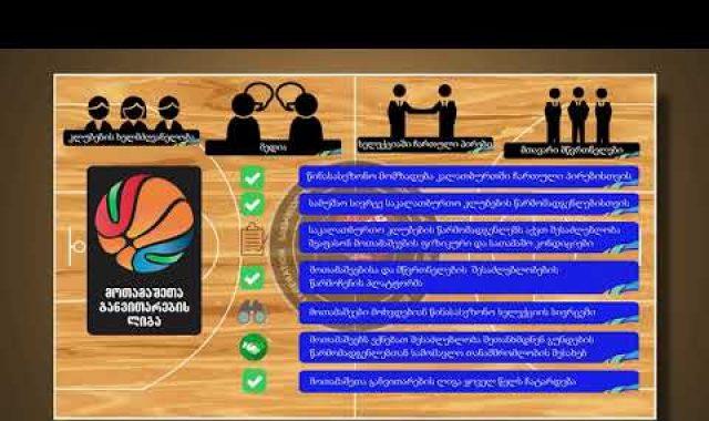 მოთამაშეთა განვითარების ლიგის ვიდეო-პრეზენტაცია
